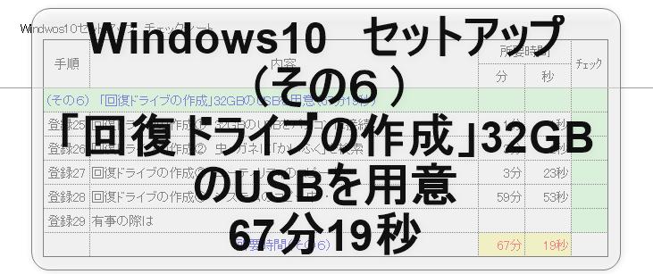 Windows10セットアップ(その6)「回復ドライブの作成」準備するものは32GBのUSBです